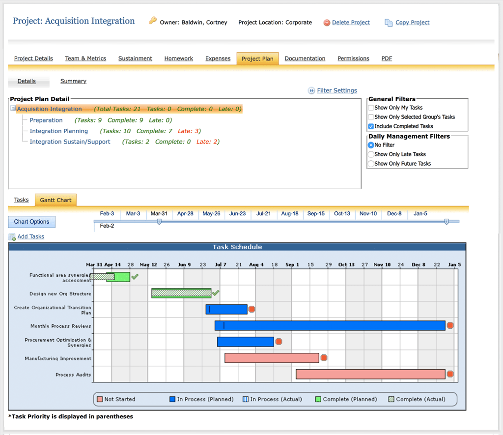 Continuous Improvement Project Tracking Software