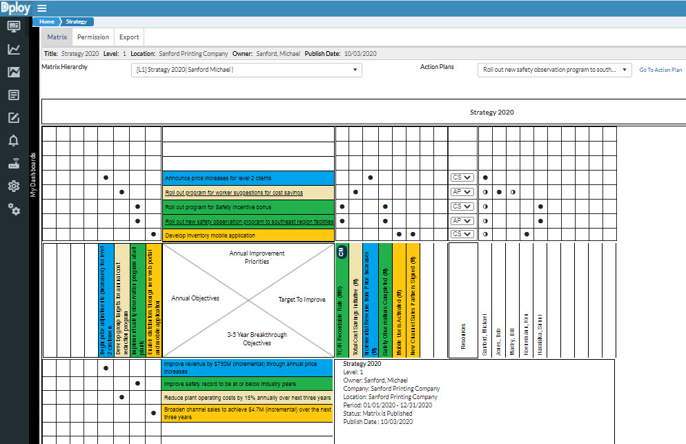 Strategy Policy Deployment Software